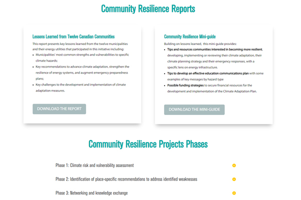 Building resilience community
